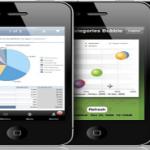 iPhone per il business