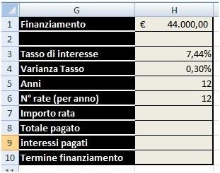 Come calcolare la rata di un prestito - PMI.it