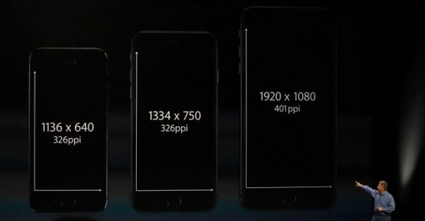Apple dimensioni iPhone confronto