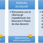 Legge di Stabilita 2015