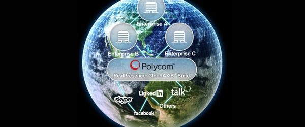 Polycom RealPresence CloudAXIS
