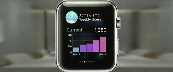 Apple Watch - applicazioni ad hoc