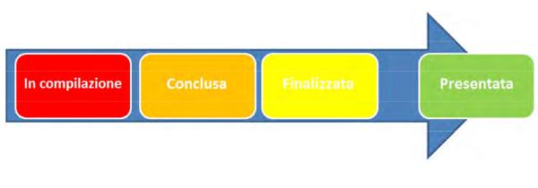 voucher internazionalizzazione