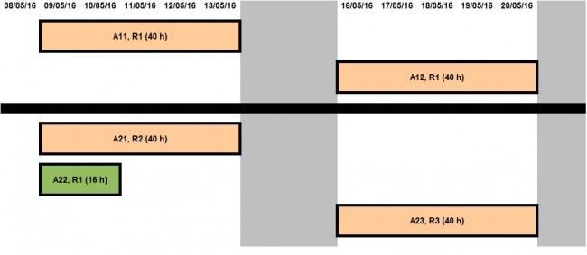 Figura 1 (Tabelle 3 e 4)