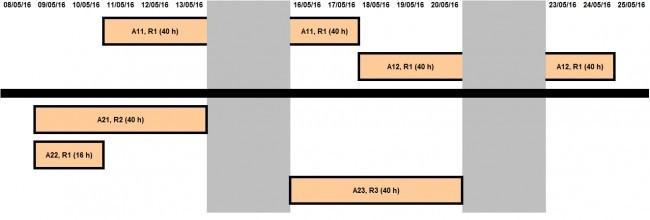Figura 2 (Tabella 6)