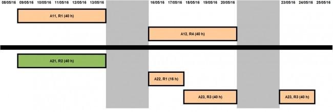 Figura 5 (Tabella 10)