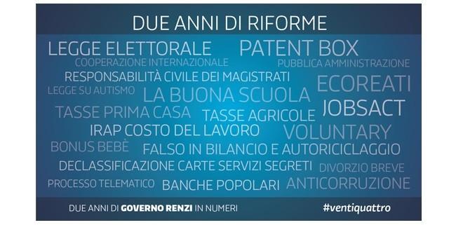 Riforme Renzi