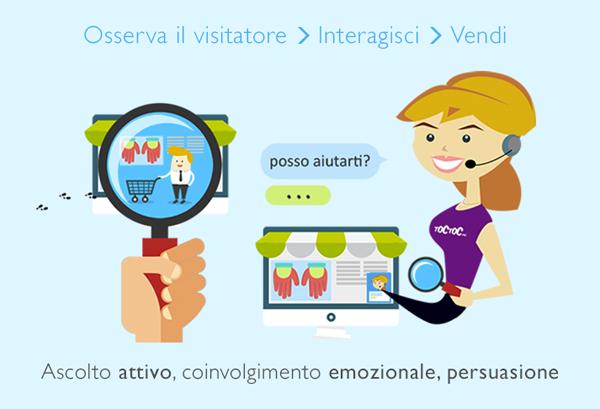 trovare-clienti-aumentare-vendite-online-toctoc