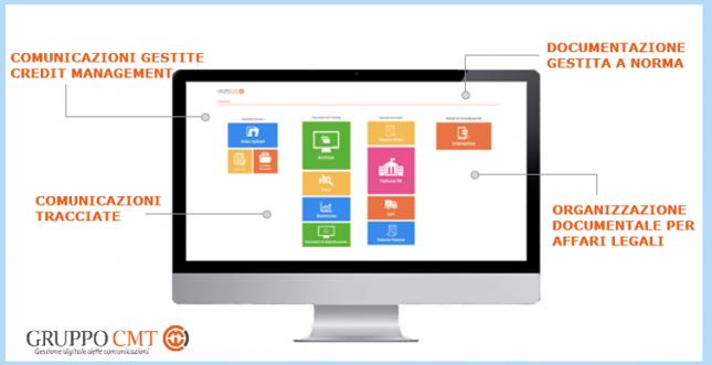GruppoCMT_platform