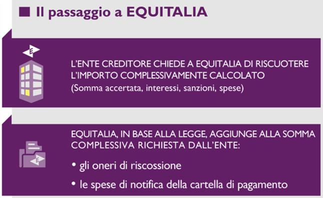 Equitalia1