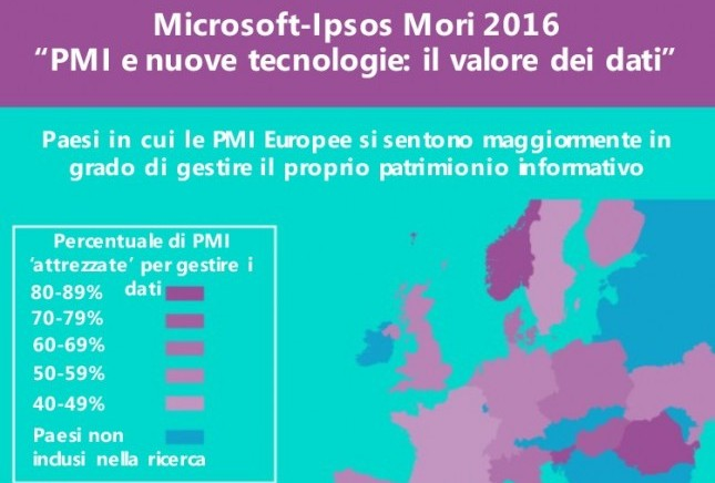 Ricerca Microsoft-Ipsos Mori 2016_PMI e nuove tecnol