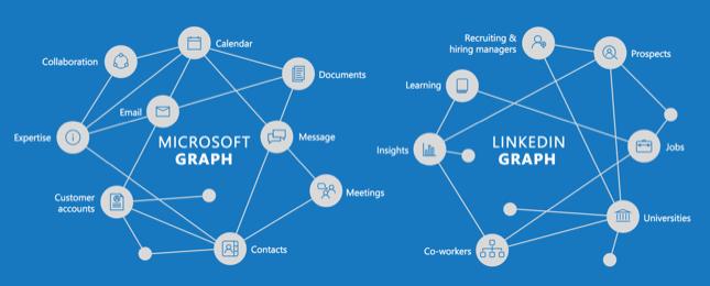 Microsoft LinkedIn_3