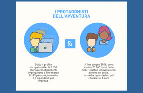 Startup innovative traino per l'occupazione
