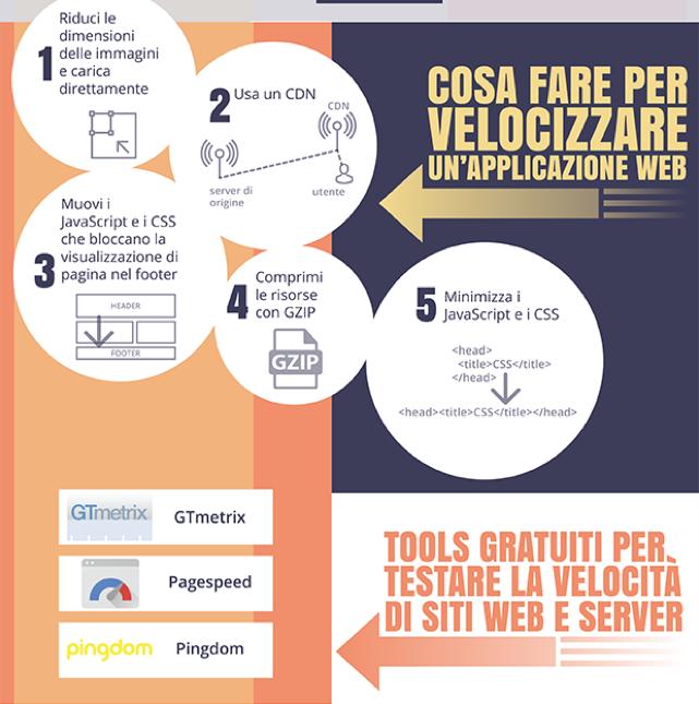Sito Web 2016-11-13 at 23.31.14