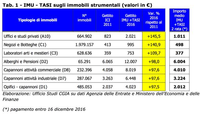IMU-TASI 2016-12-11 at 12.33.03