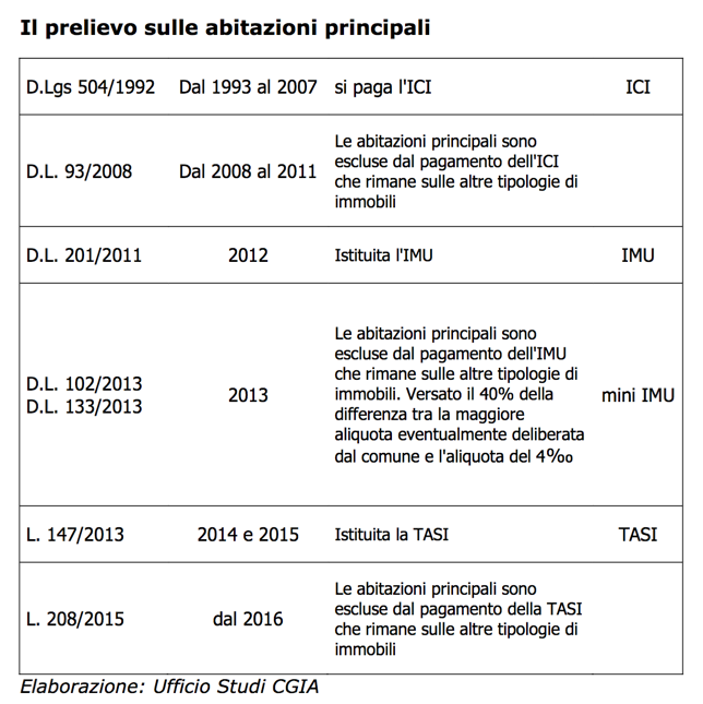 IMU-TASI 2016-12-11 at 12.33.39