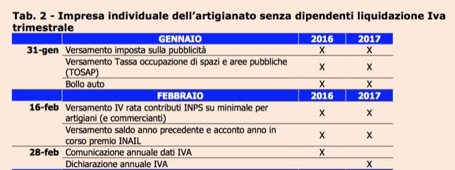 Scadenze fiscali 2017 2017-01-25 at 11.29.02