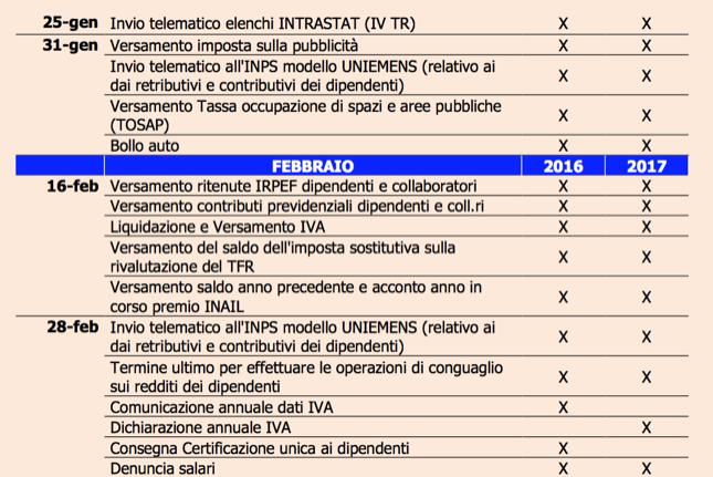 Scadenze fiscali 2017 2017-01-25 at 11.30.41