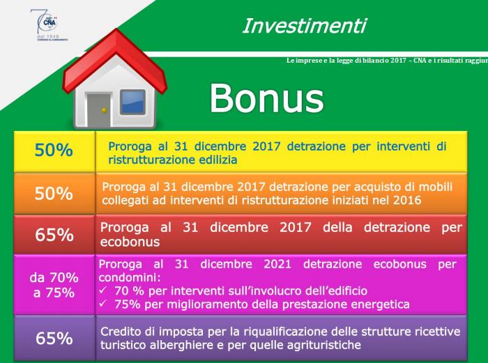 Detrazioni tutti i bonus edilizia 2017 - Detrazioni per ristrutturazione prima casa ...