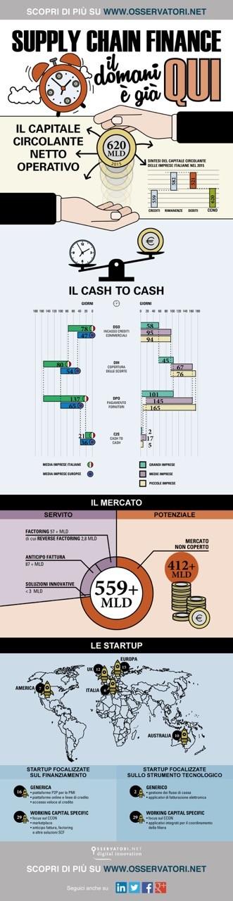 Infografica_SCF