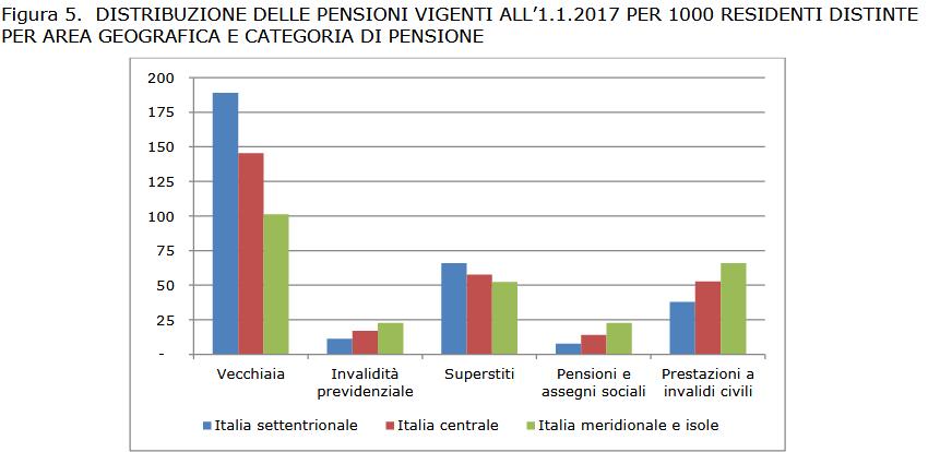 Pensioni5