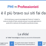 Professionisti VS PMI
