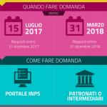 APE_Sociale_domanda