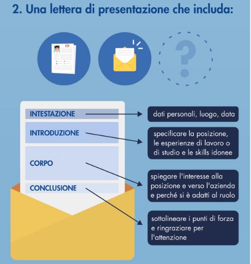 Neolaureati Lettera presentazione
