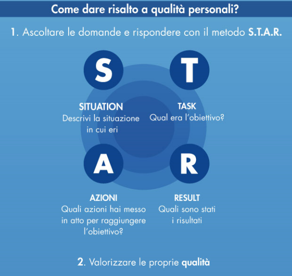 Neolaureati STAR