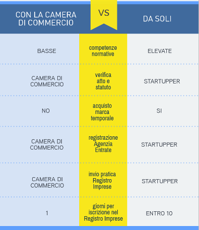 Startup5