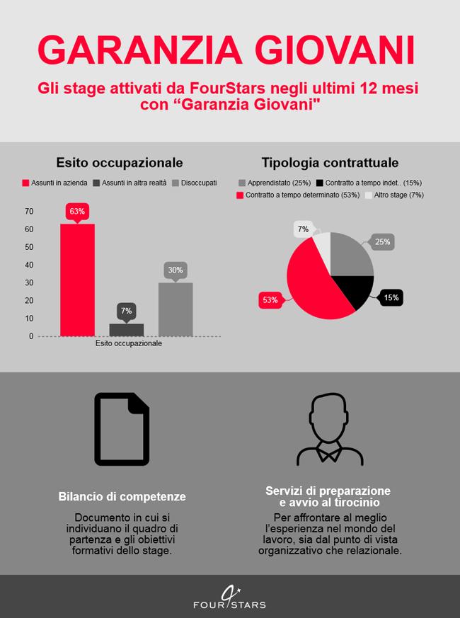 Infografica_DatiGG