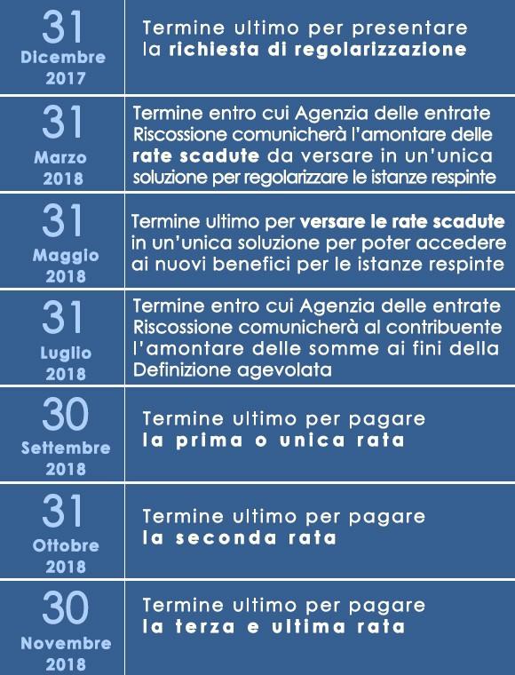 Calendario_bluRegolarizzazione