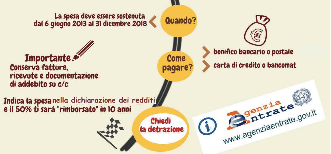 Bonus_Arredi_-_infografica_pagamento