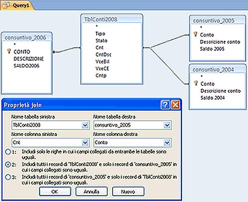 Creare le correlazioni tra le tabelle