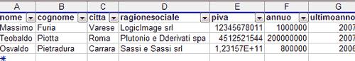 I dati dell'esempio riportati in tabella